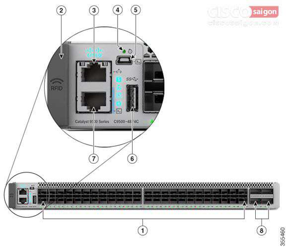 Cisco Switch C9500-24Y4C-E Catalyst 9500 Series high Hiệu suất 24-port 1/10/25G